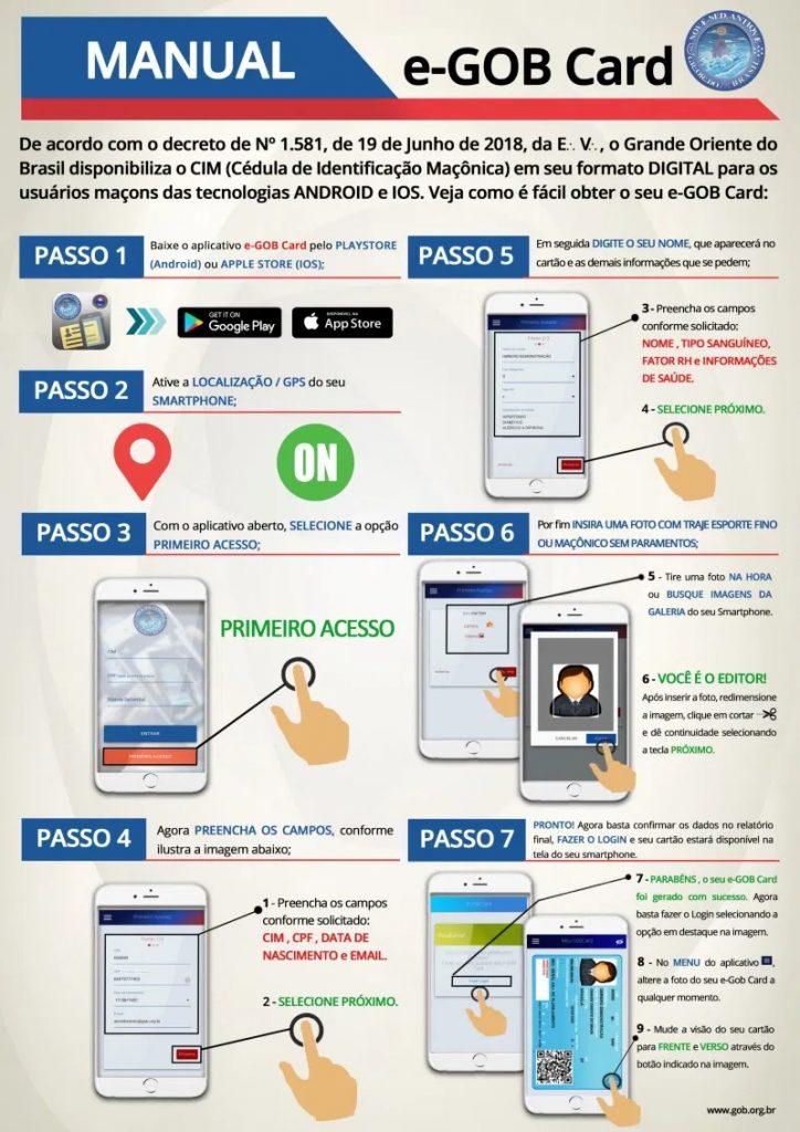 e-Gob Card